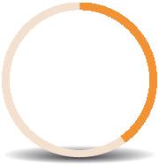 Shareholder & Dividend Info | IJM Corporation Berhad